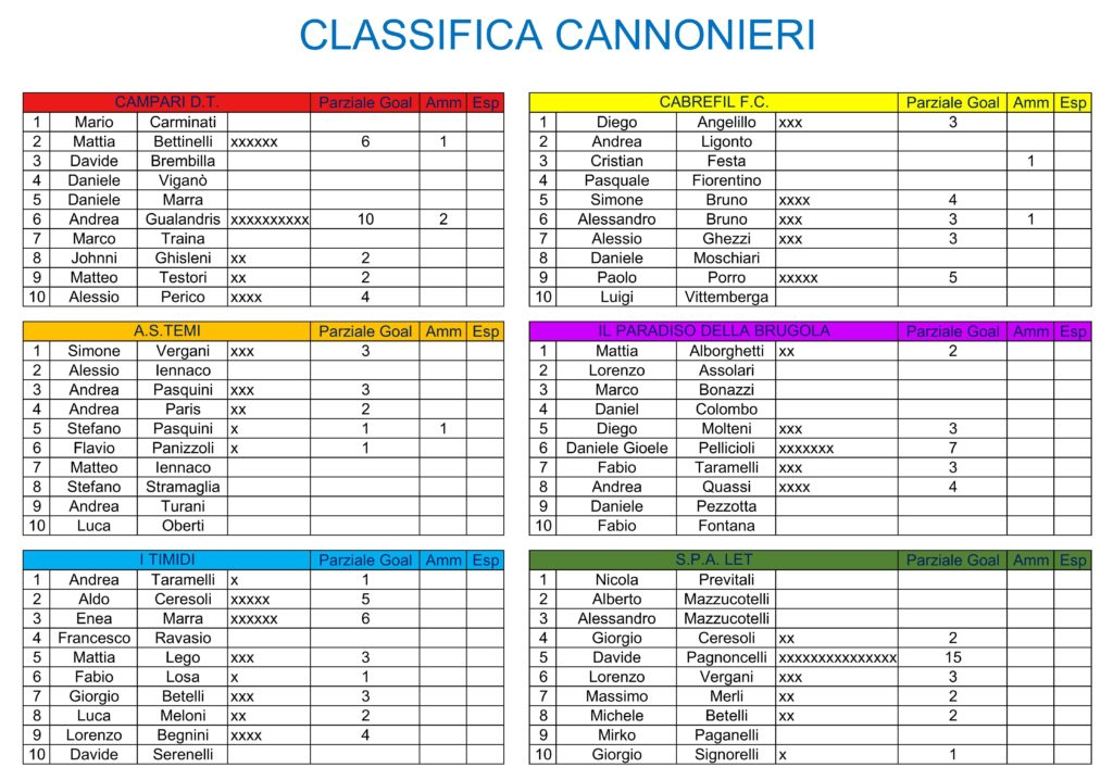 classifica-cannonieri